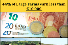 http://naturerising.ie/wp-content/uploads/2019/10/Incomes.png